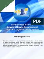 Sem 6.1 Presentación Empresas Modelo Org Semana 6