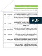Oferta Para PUC 2 2015 1