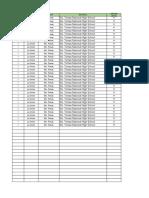 Sex Disaggregated Data