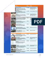 DRI 2018 City of Albany Clinton Square Application Project List