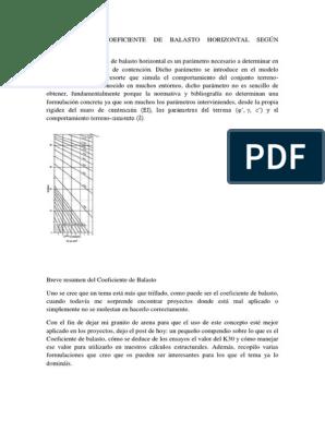 Calcular El Coeficiente De Balasto Fundación Ingeniería