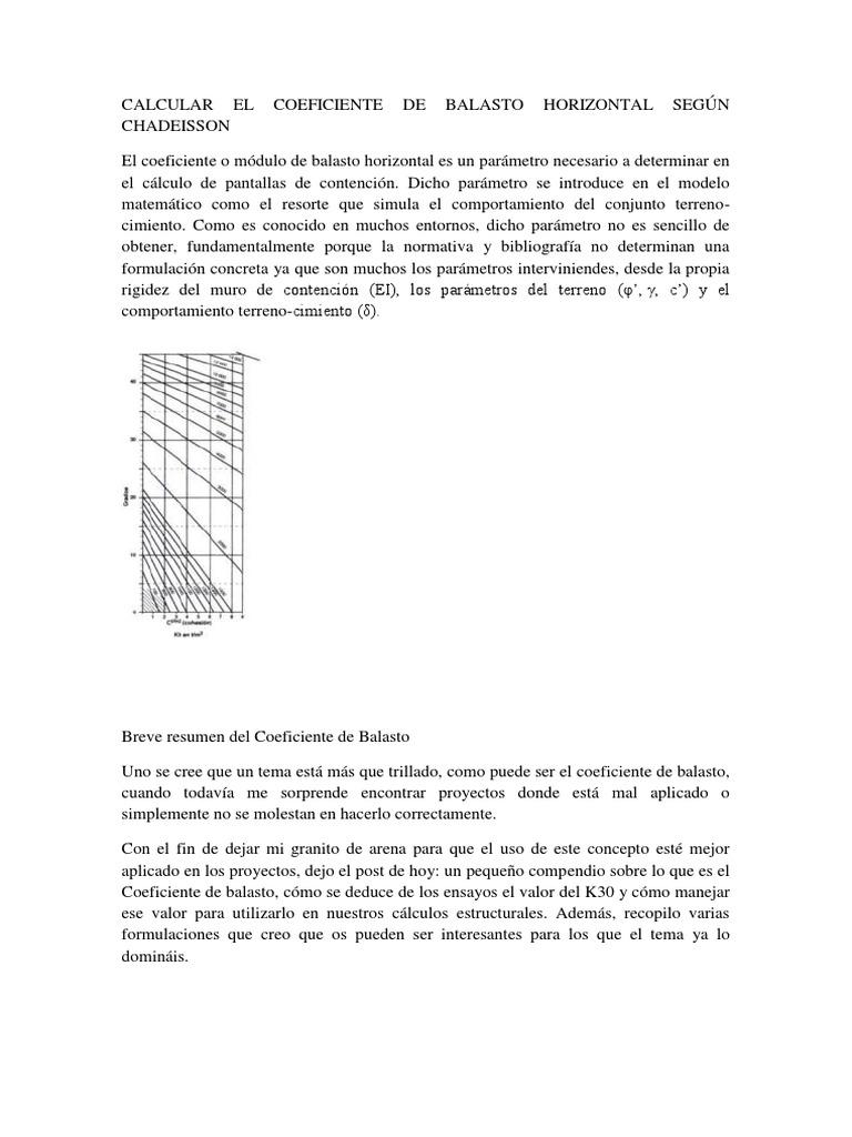 Calcular El Coeficiente De Balasto