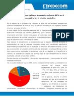 Informe Federación Comercial de Córdoba (Fedecom)