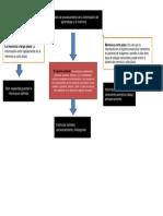 modelo de la informacion.pptx