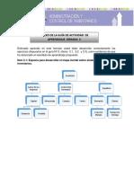 Respuesta Actividad Modulo 3 Administracion de Inventarios