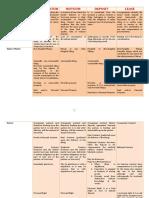 Comparison Table - CREDITRANS