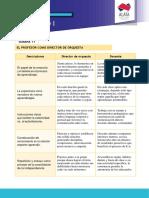 Actividad i, El Profesor Como Director de Orquesta.pdf