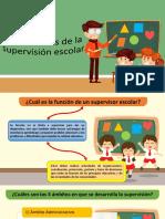Funciones de La Supervision Escolar