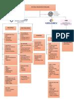 Sistema Financiero Esquema - Katy