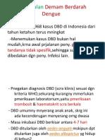 Presnt Pengenalan DBD