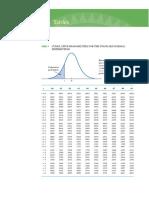 Statistical Tables for Endterm-FDA