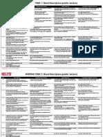 Writing-Band-descriptors-Task-1-and-2_Public.pdf