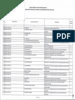 Formasi CPNS.pdf