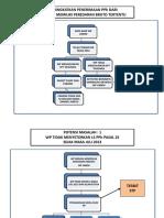 Potensi Masalah Pada Penerapan Peraturan Pemerintah PP No 46 Tahun 2013