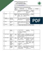 5.4.1.1    HASIL IDENTIFIKASI PIHAK TERKAIT DAN PERAN MASING-MASING..docx