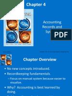 AFM Chapter 4 Journal