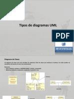 uml-140725101452-phpapp01.pdf