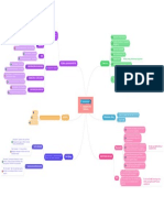 1-Conceito-Tributo-Eu-Tenho-Direito-Mapa-mental.pdf