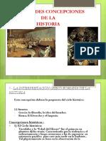 1.-Concepciones de La Historia