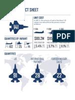 F-35 LRIP 11 -- Fact Sheet -- Sept 2018
