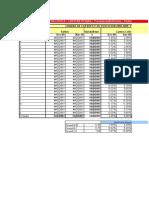 2. Percentiles y Seguimiento en Riesgo Crédito.xls