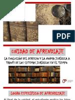 Semana 5. Evolución Del Derecho y La Norma Jurídica (1)