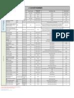 Tabella_riassuntiva_18-19_LM.pdf