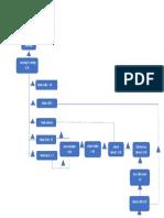 graph 1.docx