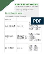 Regular Plural of Nouns