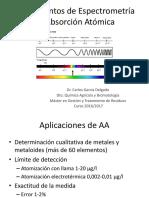 Espectrometría de Absorción Atómica