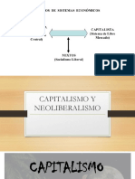 Capitalismo y Neoliberalismo (2)