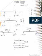 ACE Analog Circuits