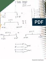 CH-7 DTFT.pdf