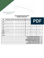 Abercorn @ White Bluff - Updated Table - 2019 Renewal
