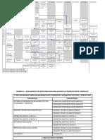 Novo Currículo - Tabela de Equivalências