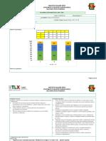 Planificacion Matematicas II Periodo 1 Ae 11
