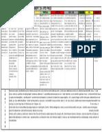 Matrix Comparativo Internacional de Medio Ambiente