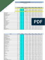 1 Cronograma de Adquisicion TORACCA