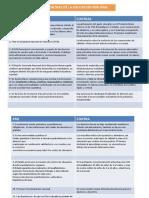 Pro y Contras de La Educacion Peruana