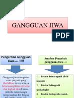 Presentation JIWA
