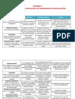 Informe 3 Paradigmas de Investigacion