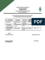 305555538 Sop Evaluasi Ketersediaan Obat Terhadap Formulariu Hasil Evaluasi Dan Tindak Lanjut