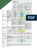 Normativa Habitabilidad Fichas Dc-09 y Hd-91 Vivienda