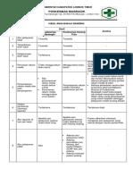 Form Analisis Hasil Kaji Banding UKP