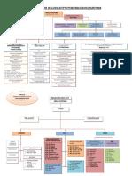 Struktur-Organisasi-Puskesmas-Sesuai-Permenkes-No-75-Tahun-2014.doc