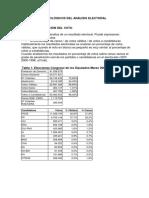 ANÁLISIS DE RESULTADOS ELECTORALES (1).docx