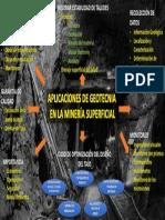 Aplicaciones en Mineria