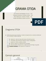 Diagrama OTIDA