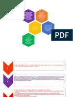 2. Normas, Reglamentos y Organizaciónes