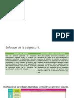 mod educ 2018 sec etv 1144.pptx
